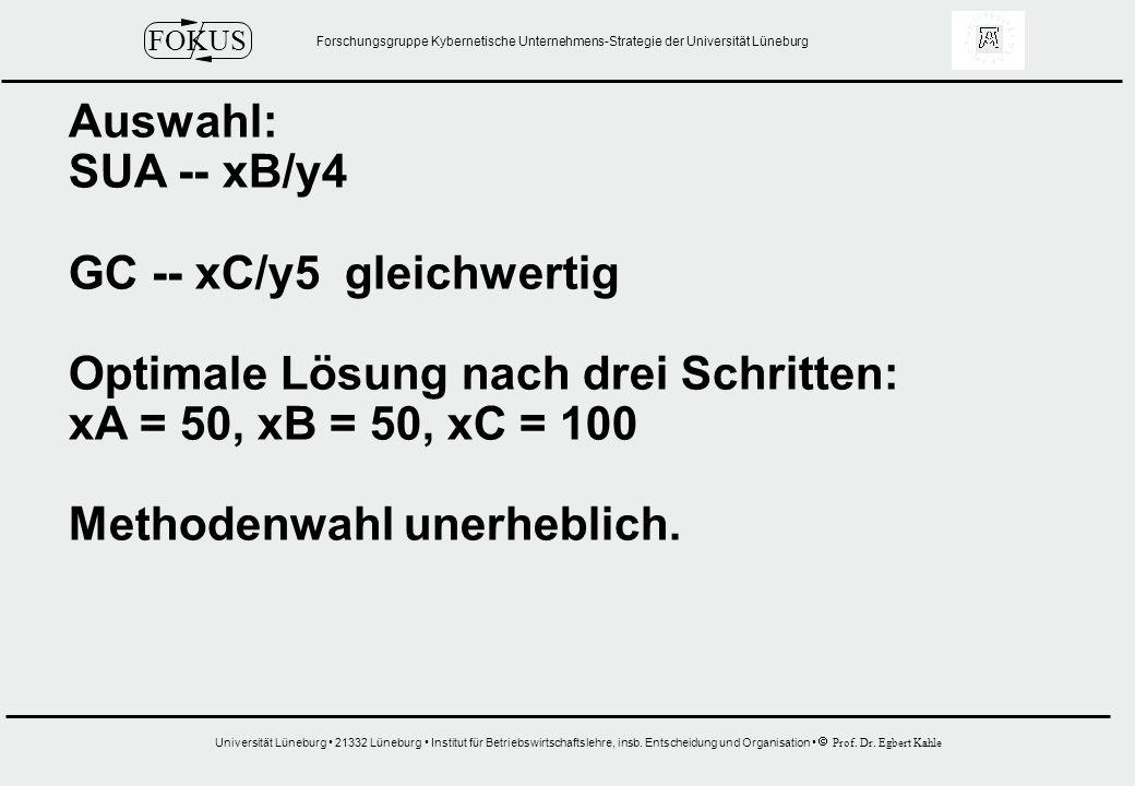 Auswahl: SUA -- xB/y4. GC -- xC/y5 gleichwertig. Optimale Lösung nach drei Schritten: xA = 50, xB = 50, xC = 100.