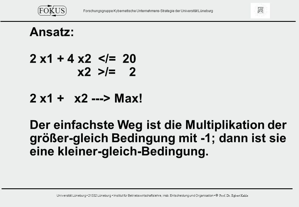 Ansatz: 2 x1 + 4 x2 </= 20. x2 >/= 2. 2 x1 + x2 ---> Max! Der einfachste Weg ist die Multiplikation der.