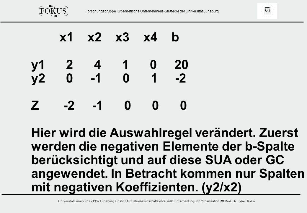 x1 x2 x3 x4 b y1 2 4 1 0 20. y2 0 -1 0 1 -2.