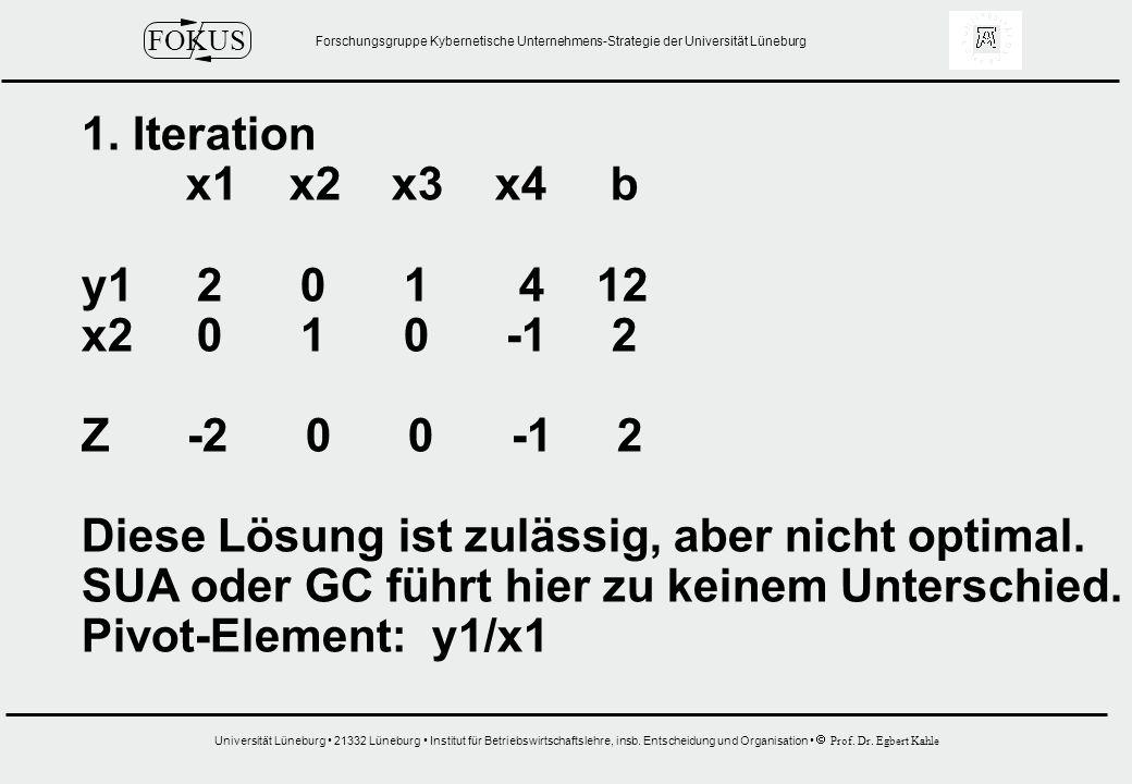 1. Iteration x1 x2 x3 x4 b. y1 2 0 1 4 12. x2 0 1 0 -1 2.