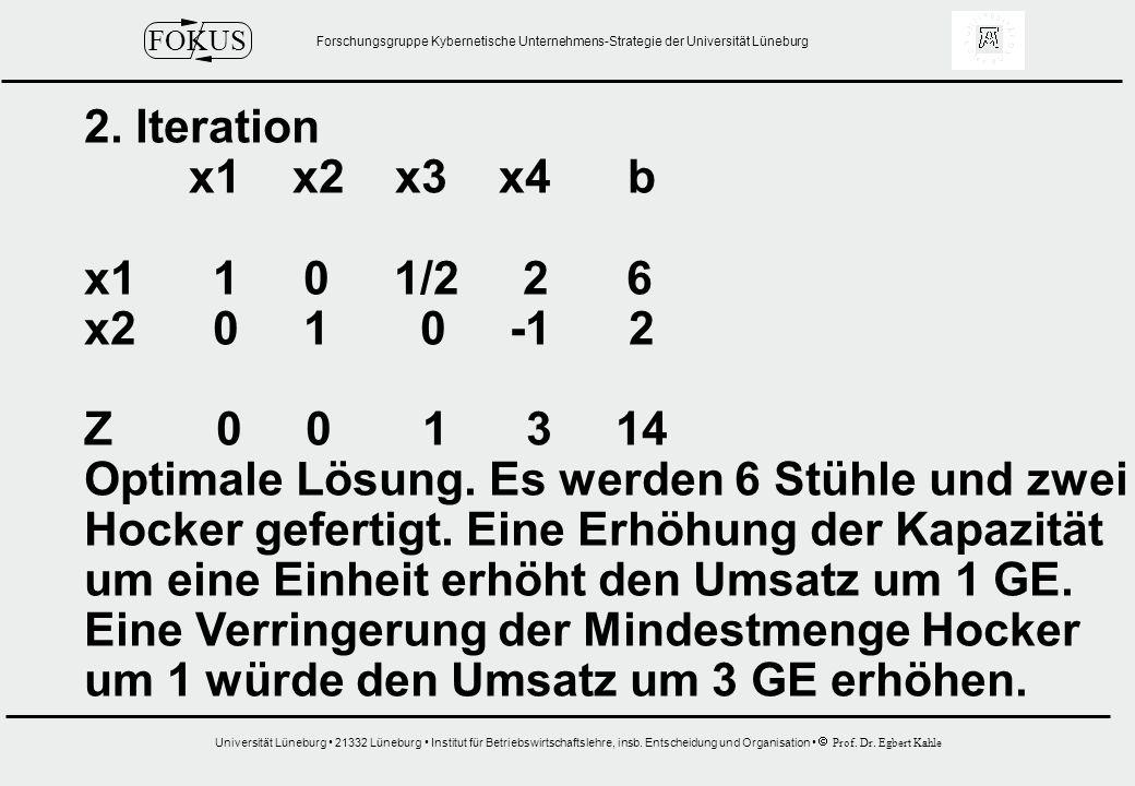 2. Iteration x1 x2 x3 x4 b. x1 1 0 1/2 2 6. x2 0 1 0 -1 2.