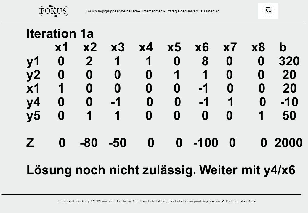 Iteration 1a x1 x2 x3 x4 x5 x6 x7 x8 b. y1 0 2 1 1 0 8 0 0 320.