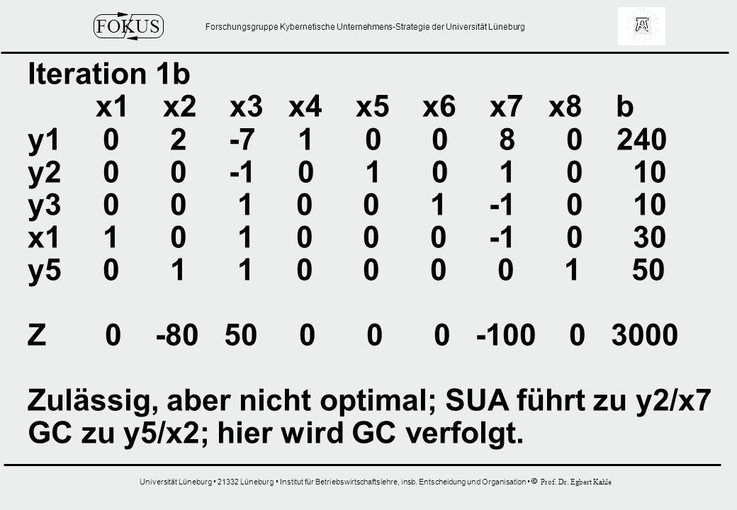 Iteration 1b x1 x2 x3 x4 x5 x6 x7 x8 b. y1 0 2 -7 1 0 0 8 0 240.