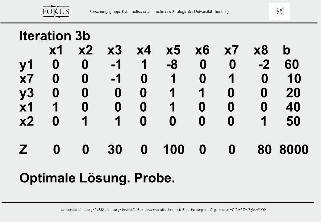 Iteration 3b x1 x2 x3 x4 x5 x6 x7 x8 b. y1 0 0 -1 1 -8 0 0 -2 60.