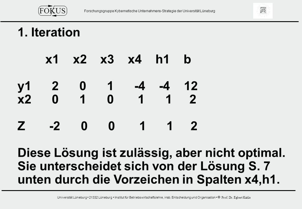 1. Iteration x1 x2 x3 x4 h1 b. y1 2 0 1 -4 -4 12. x2 0 1 0 1 1 2.
