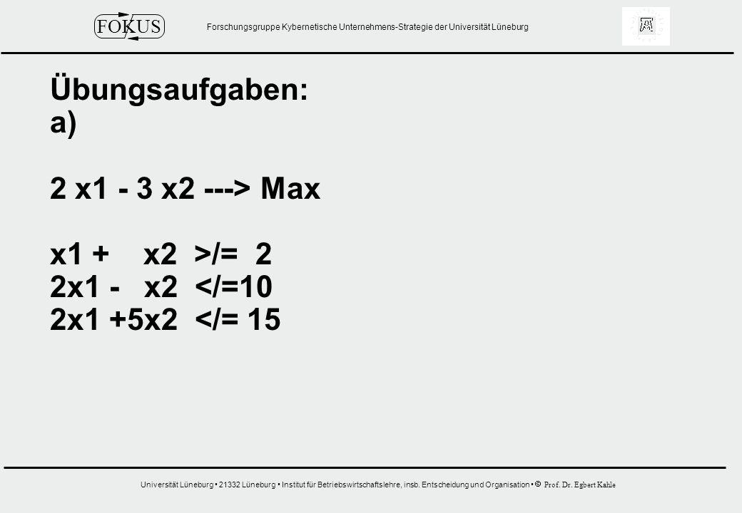 Übungsaufgaben: a) 2 x1 - 3 x2 ---> Max x1 + x2 >/= 2 2x1 - x2 </=10 2x1 +5x2 </= 15