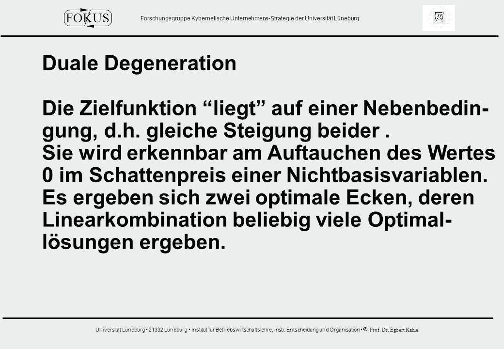 Duale Degeneration Die Zielfunktion liegt auf einer Nebenbedin- gung, d.h. gleiche Steigung beider .