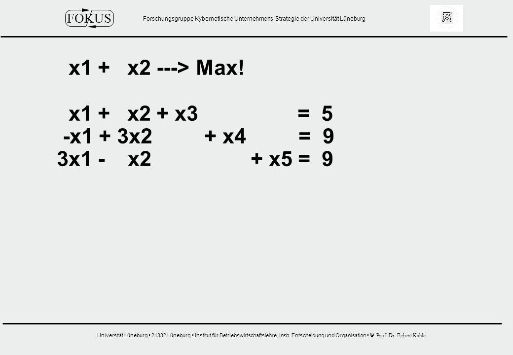 x1 + x2 ---> Max. x1 + x2 + x3 = 5.