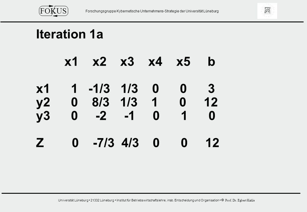 Iteration 1a x1 x2 x3 x4 x5 b. x1 1 -1/3 1/3 0 0 3. y2 0 8/3 1/3 1 0 12.