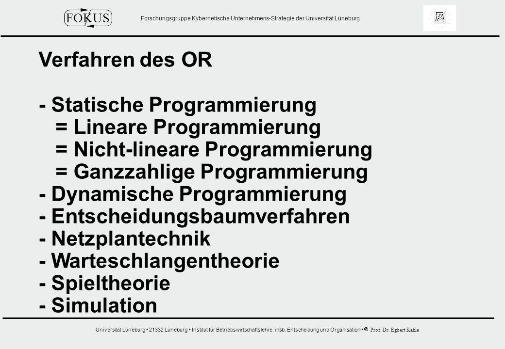 Verfahren des OR - Statische Programmierung. = Lineare Programmierung. = Nicht-lineare Programmierung.