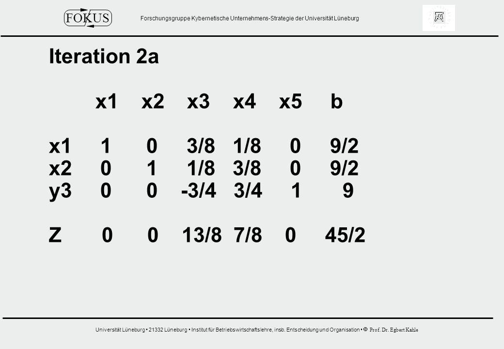 Iteration 2a x1 x2 x3 x4 x5 b. x1 1 0 3/8 1/8 0 9/2. x2 0 1 1/8 3/8 0 9/2.