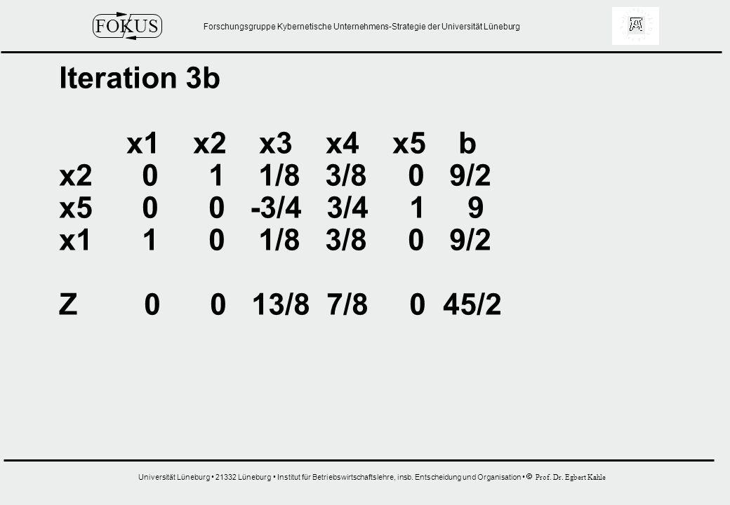 Iteration 3b x1 x2 x3 x4 x5 b. x2 0 1 1/8 3/8 0 9/2. x5 0 0 -3/4 3/4 1 9.