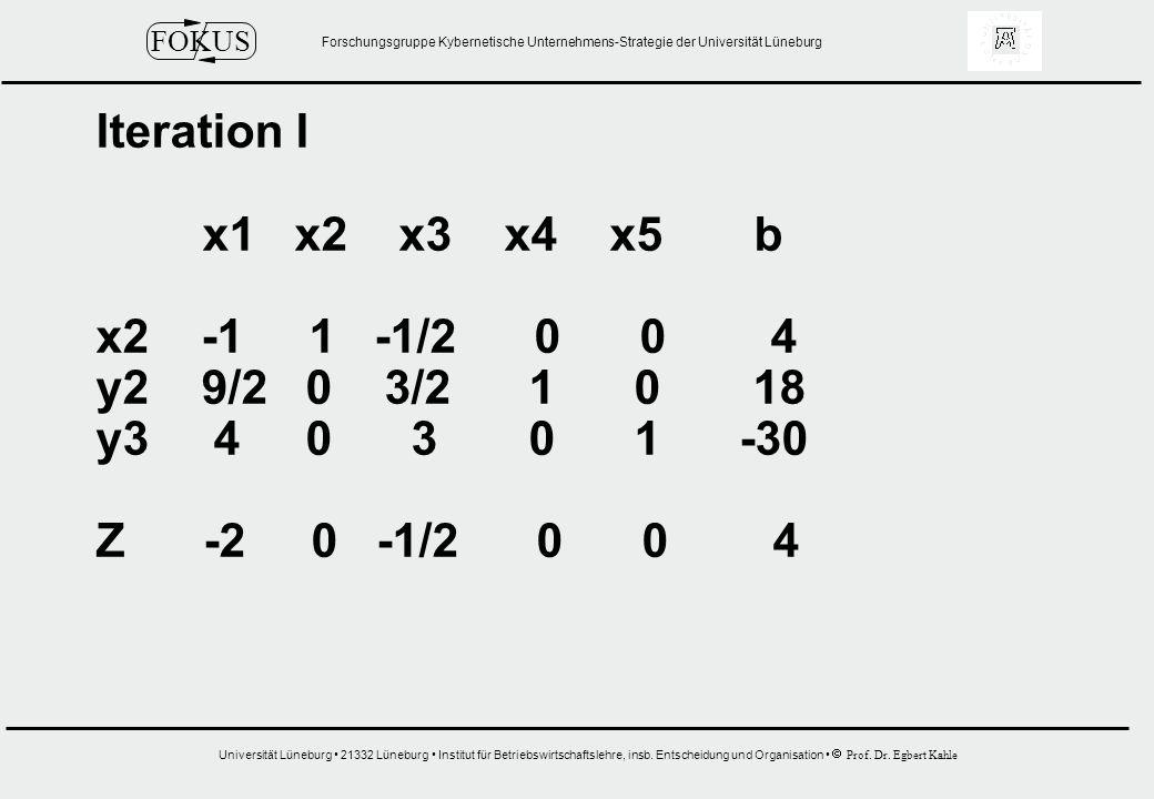 Iteration I x1 x2 x3 x4 x5 b. x2 -1 1 -1/2 0 0 4. y2 9/2 0 3/2 1 0 18.
