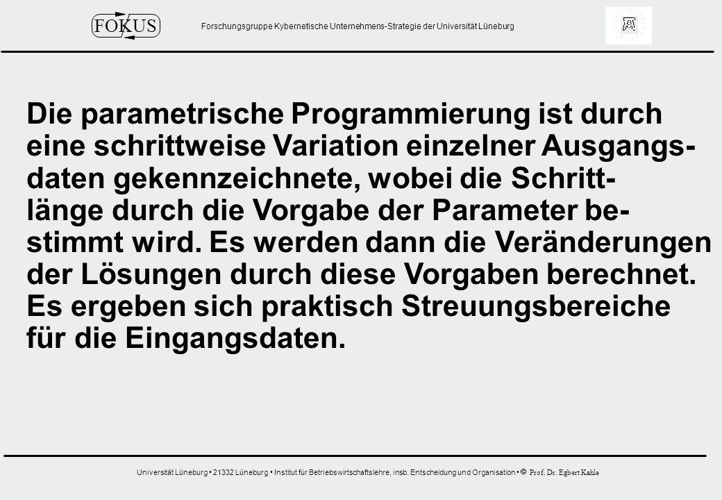Die parametrische Programmierung ist durch