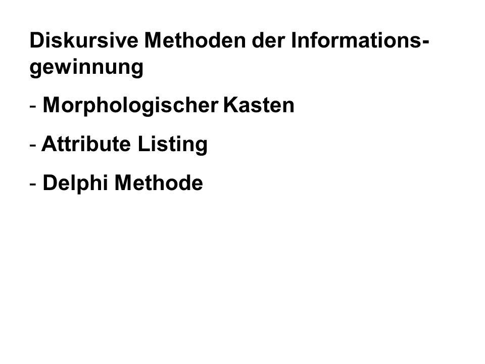 Diskursive Methoden der Informations-gewinnung