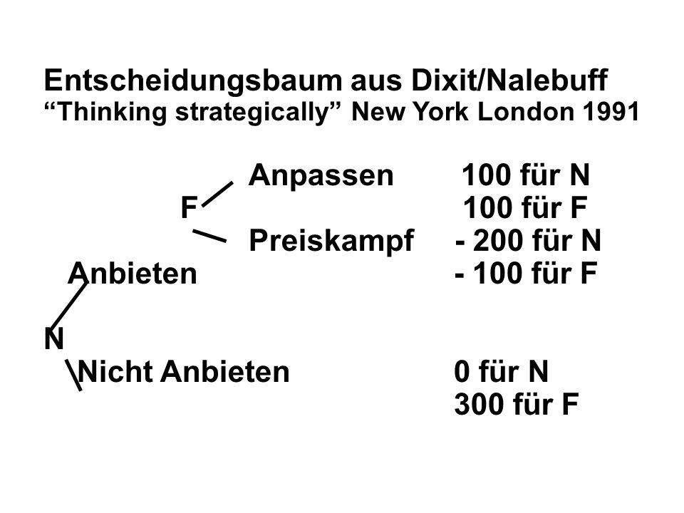 Entscheidungsbaum aus Dixit/Nalebuff