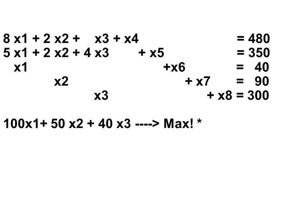 8 x1 + 2 x2 + x3 + x4 = 480 5 x1 + 2 x2 + 4 x3 + x5 = 350.
