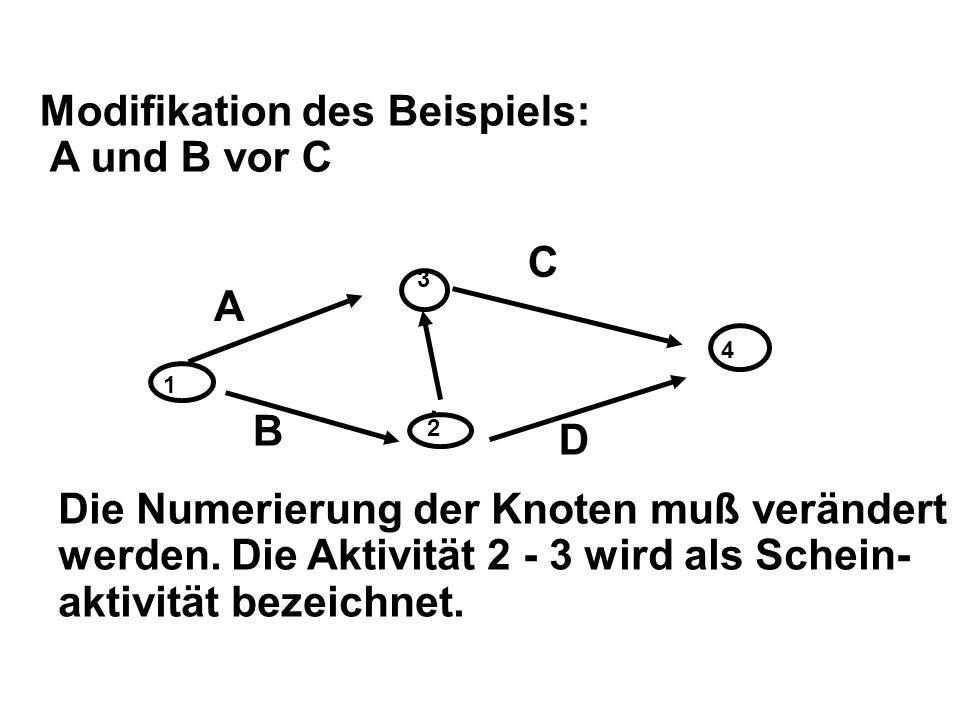Modifikation des Beispiels: A und B vor C