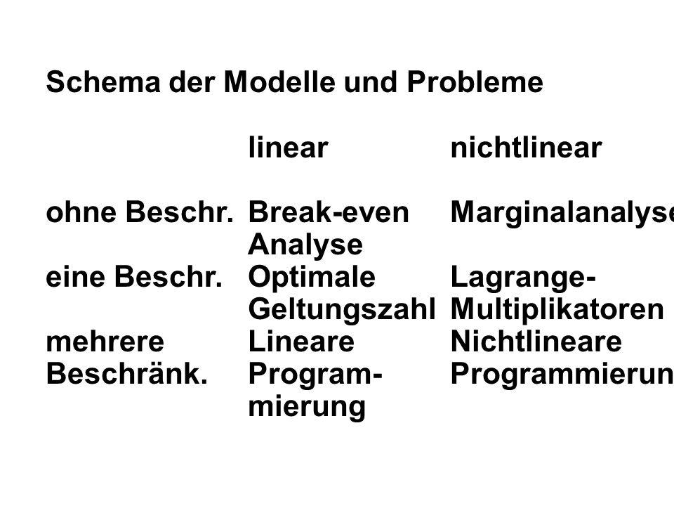 Schema der Modelle und Probleme