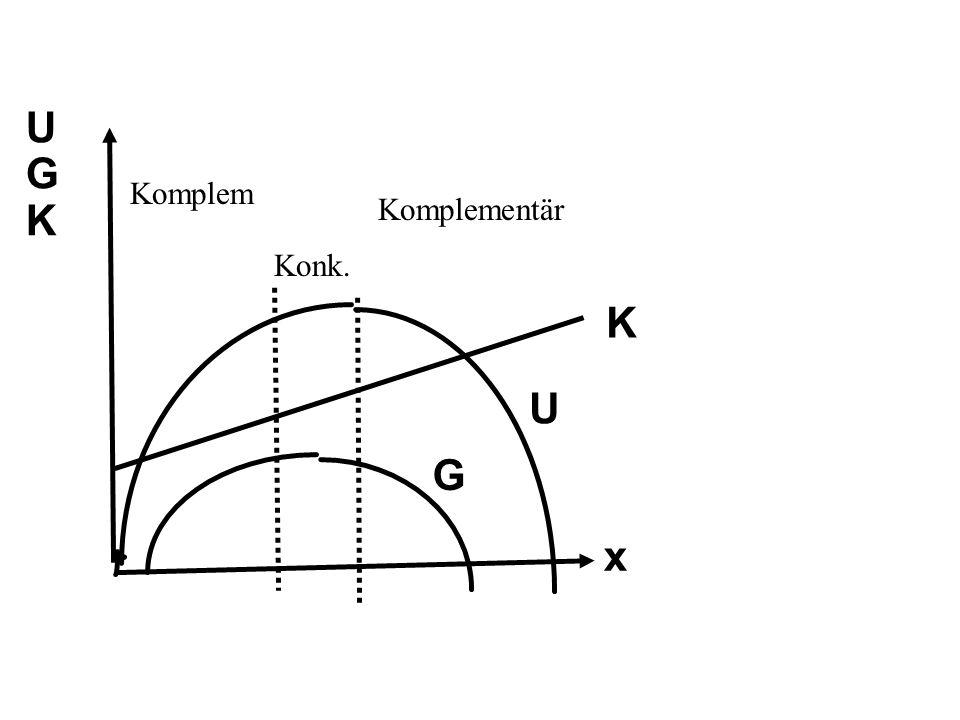 U G K Komplem Komplementär Konk. K U G x