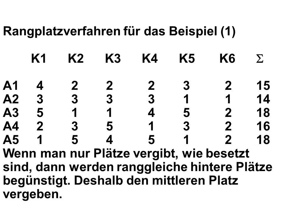 Rangplatzverfahren für das Beispiel (1)