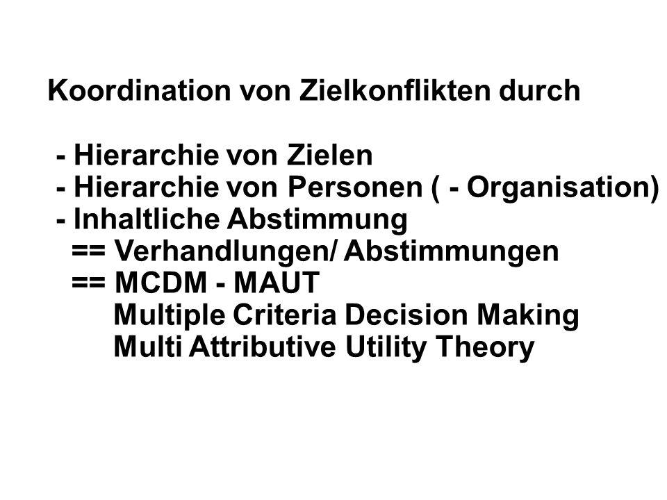Koordination von Zielkonflikten durch