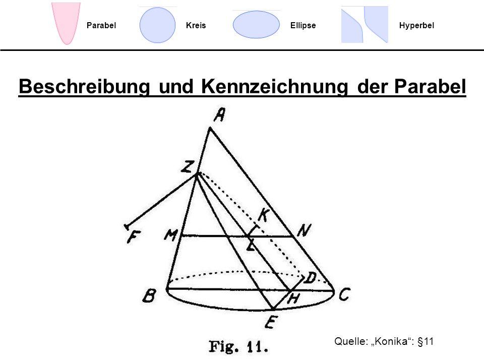 Beschreibung und Kennzeichnung der Parabel