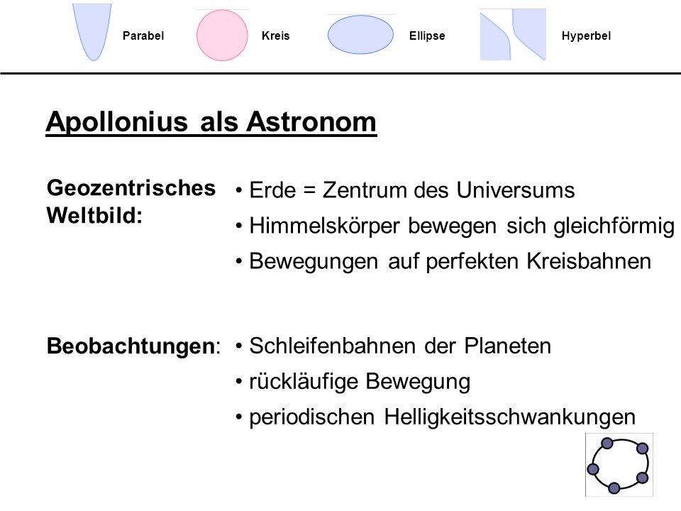 Apollonius als Astronom