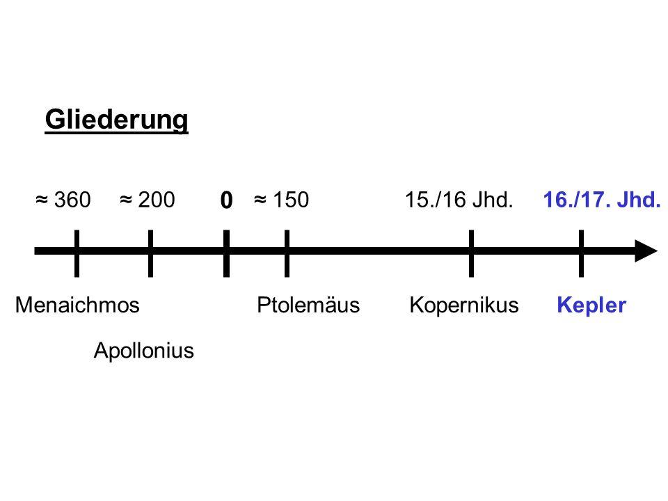 Gliederung ≈ 360 ≈ 200 ≈ 150 15./16 Jhd. 16./17. Jhd. Menaichmos