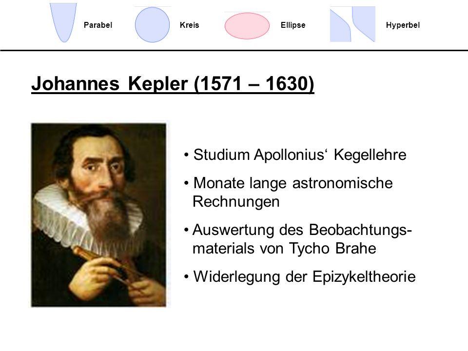Johannes Kepler (1571 – 1630) Studium Apollonius' Kegellehre