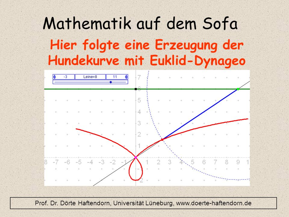 Mathematik auf dem Sofa