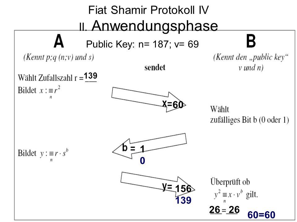 Fiat Shamir Protokoll IV II. Anwendungsphase