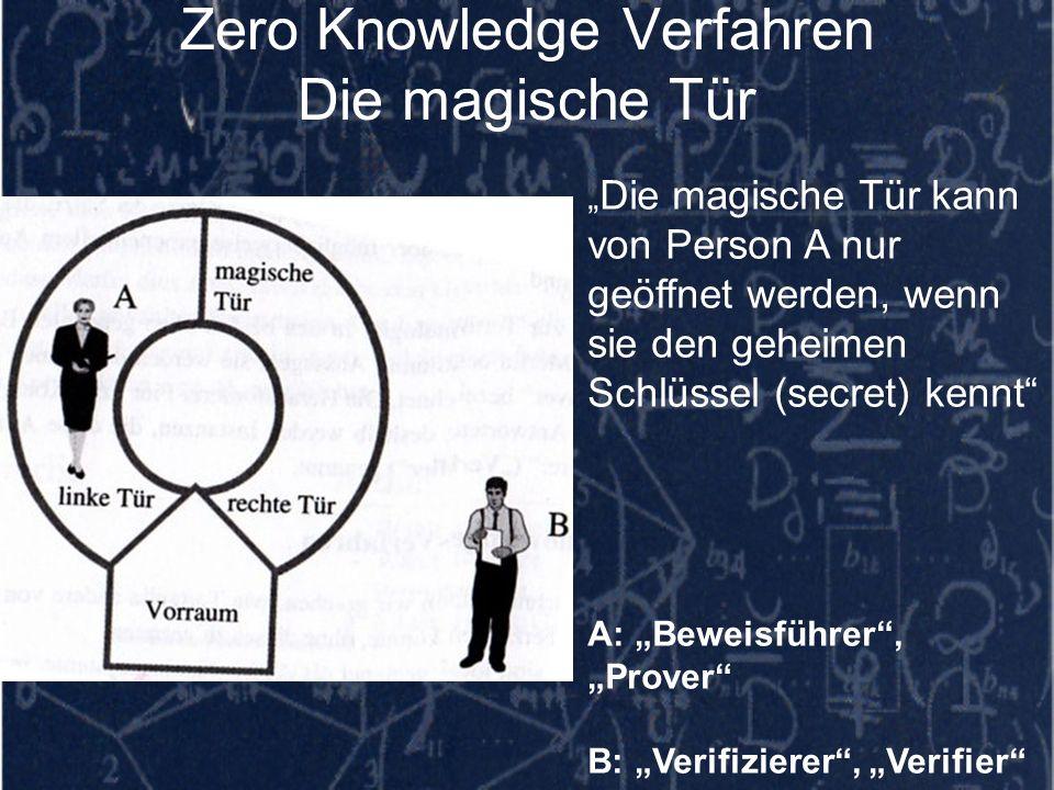 Zero Knowledge Verfahren Die magische Tür