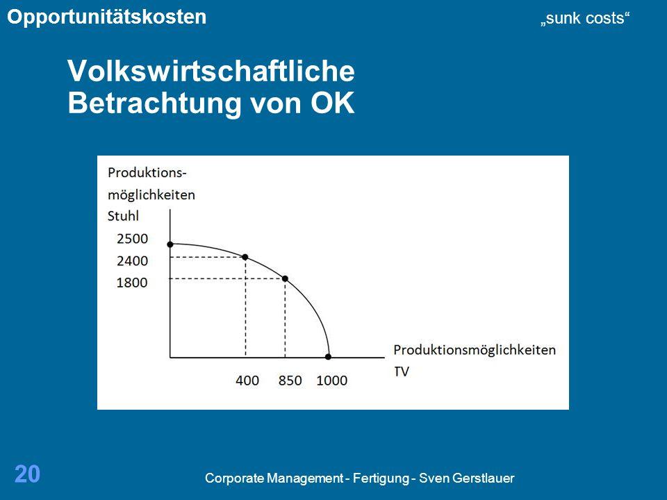 Volkswirtschaftliche Betrachtung von OK