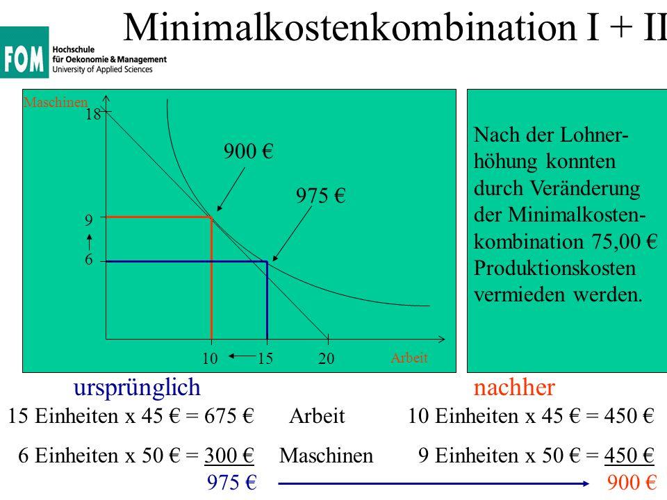 Minimalkostenkombination I + II