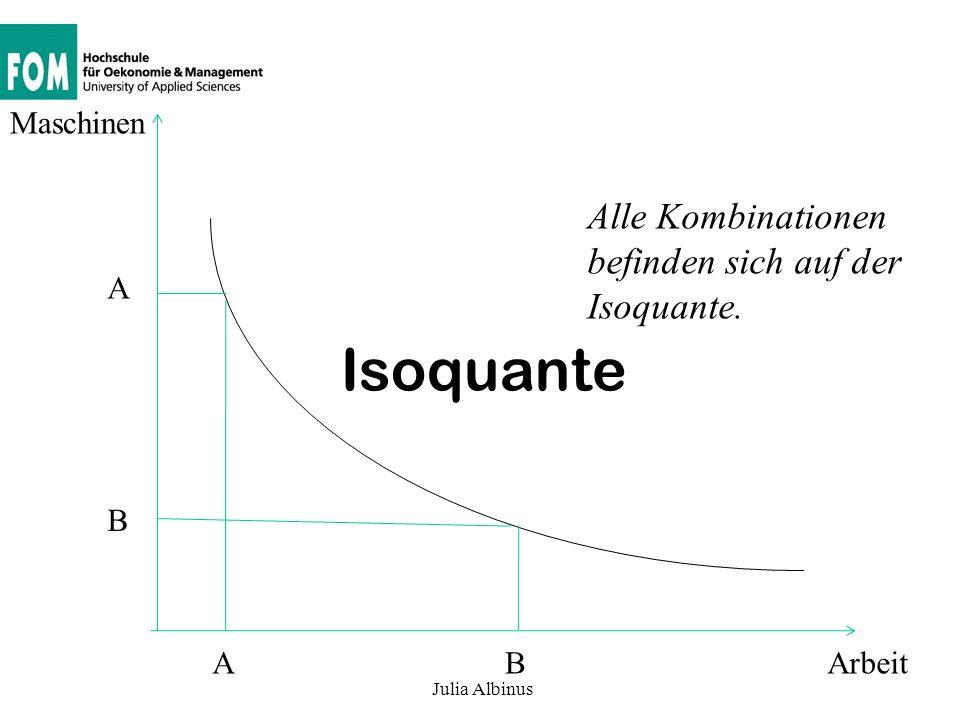 Isoquante Alle Kombinationen befinden sich auf der Isoquante.
