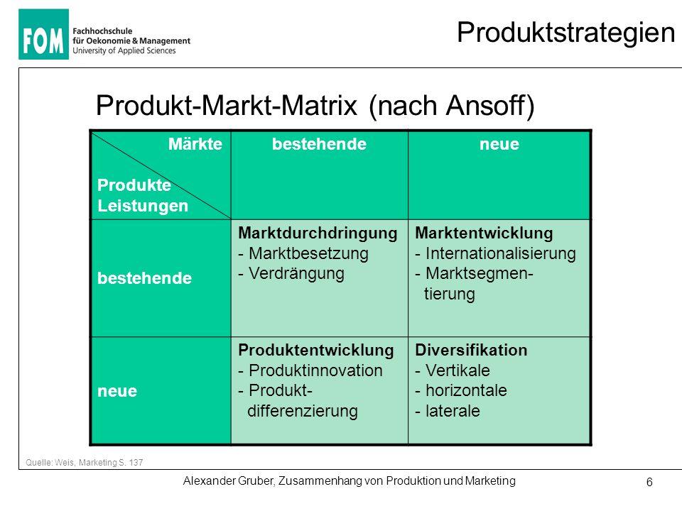 Produkt-Markt-Matrix (nach Ansoff)
