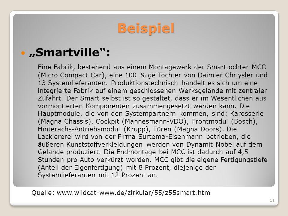 """Beispiel """"Smartville :"""