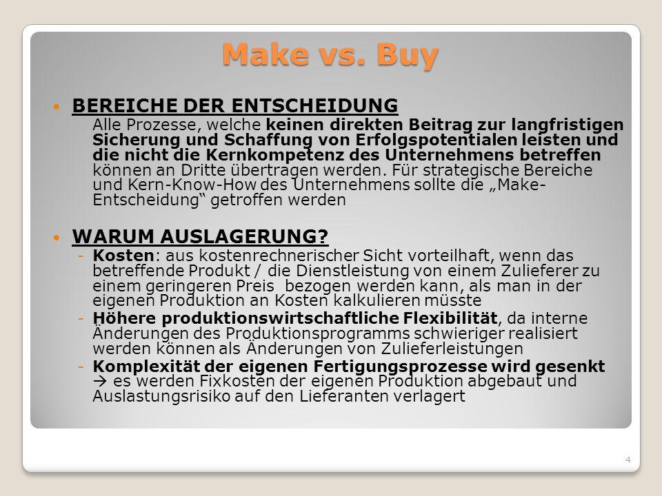 Make vs. Buy BEREICHE DER ENTSCHEIDUNG WARUM AUSLAGERUNG