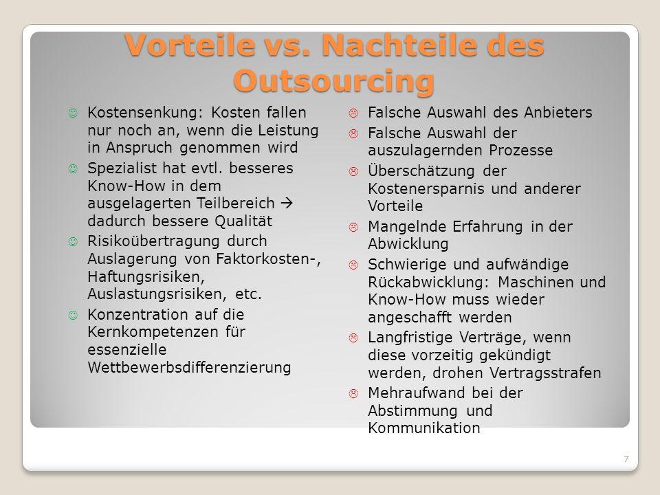 Vorteile vs. Nachteile des Outsourcing