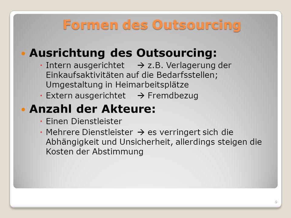 Formen des Outsourcing