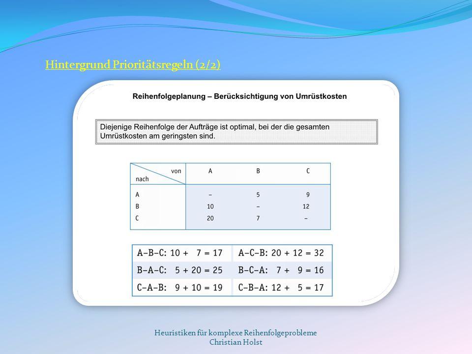Heuristiken für komplexe Reihenfolgeprobleme