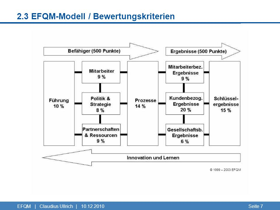 2.3 EFQM-Modell / Bewertungskriterien