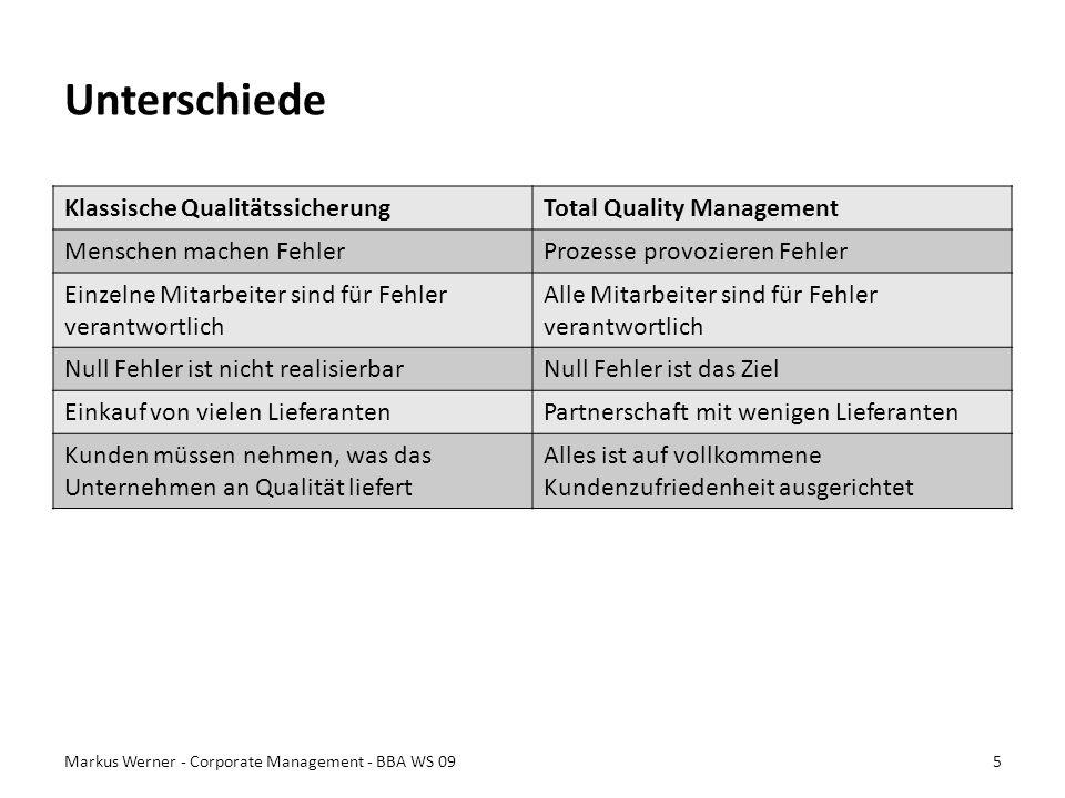 Unterschiede Klassische Qualitätssicherung Total Quality Management