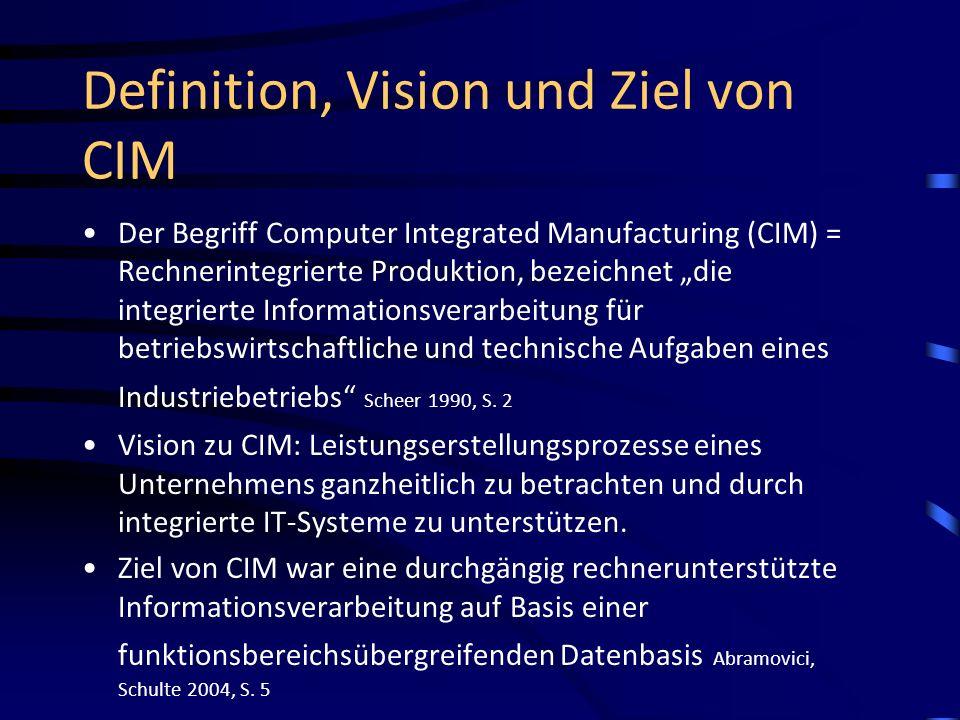Definition, Vision und Ziel von CIM