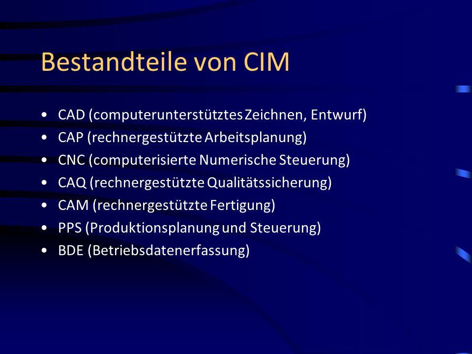 Bestandteile von CIM CAD (computerunterstütztes Zeichnen, Entwurf)