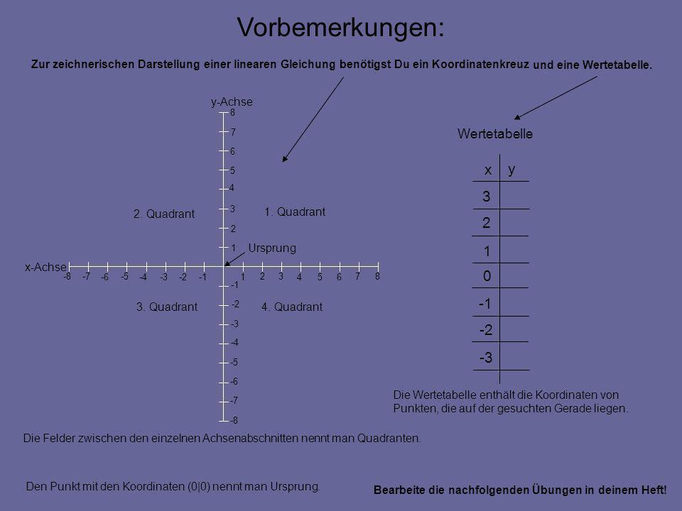 Vorbemerkungen: x y 3 2 1 -1 -2 -3 Wertetabelle