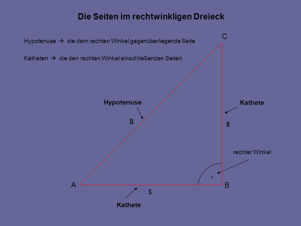 Die Seiten im rechtwinkligen Dreieck