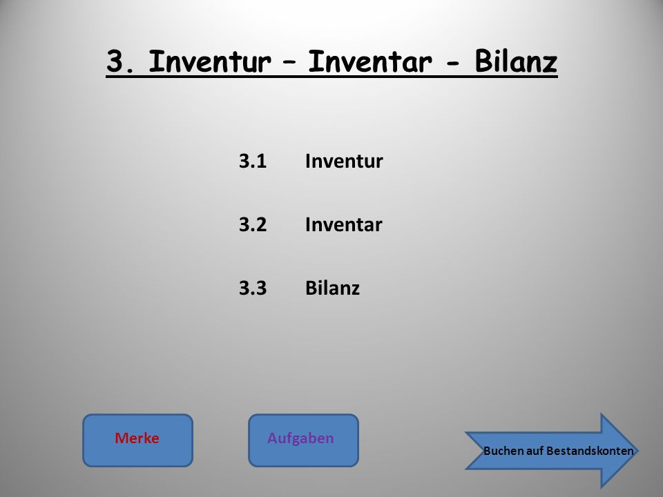 3. Inventur – Inventar - Bilanz