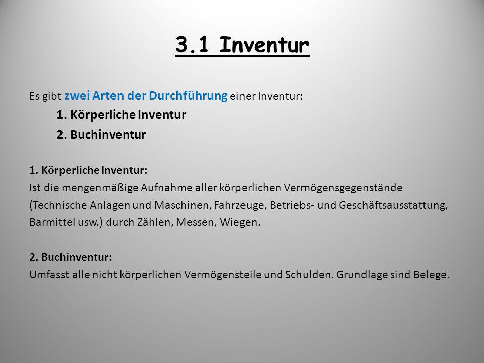 3.1 Inventur 2. Buchinventur